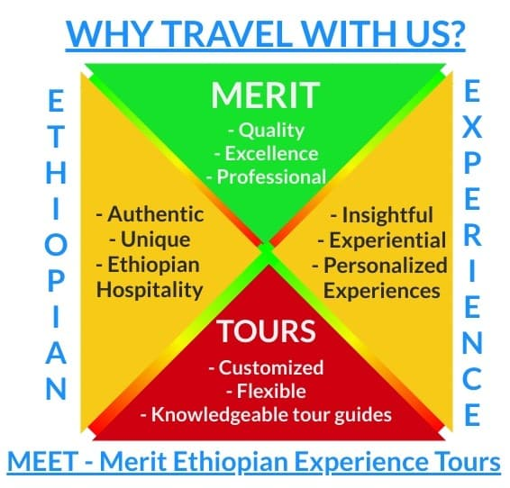 Why Travel with Merit Ethiopian Experience Tours